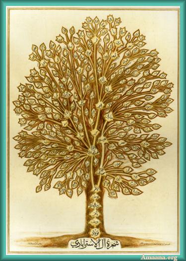 Amaana.org Arabic Calligraphy Family Tree Prophets