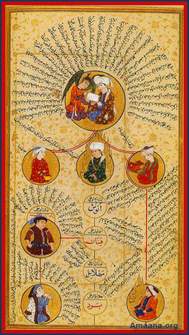 Persian Knowledge Miniature